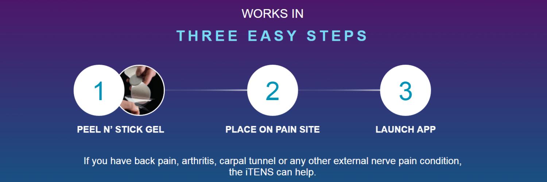 itens-3-easy-steps